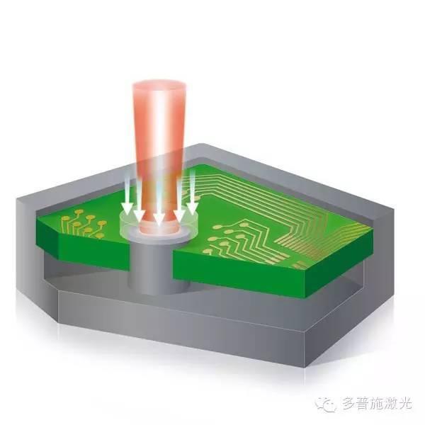激光打标机与传统标识工艺的对比分析